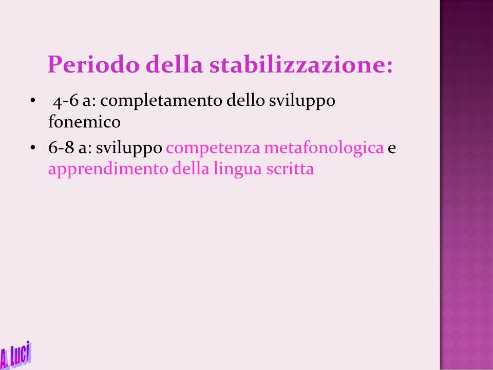 Periodo della stabilizzazione: 4-6 a: completamento dello sviluppo fonemico 6-8 a: sviluppo competenza metafonologica e apprendimento della lingua scr