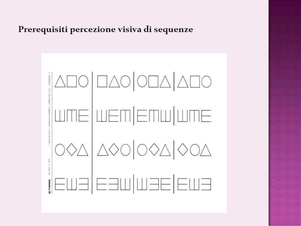 Prerequisiti percezione visiva di sequenze