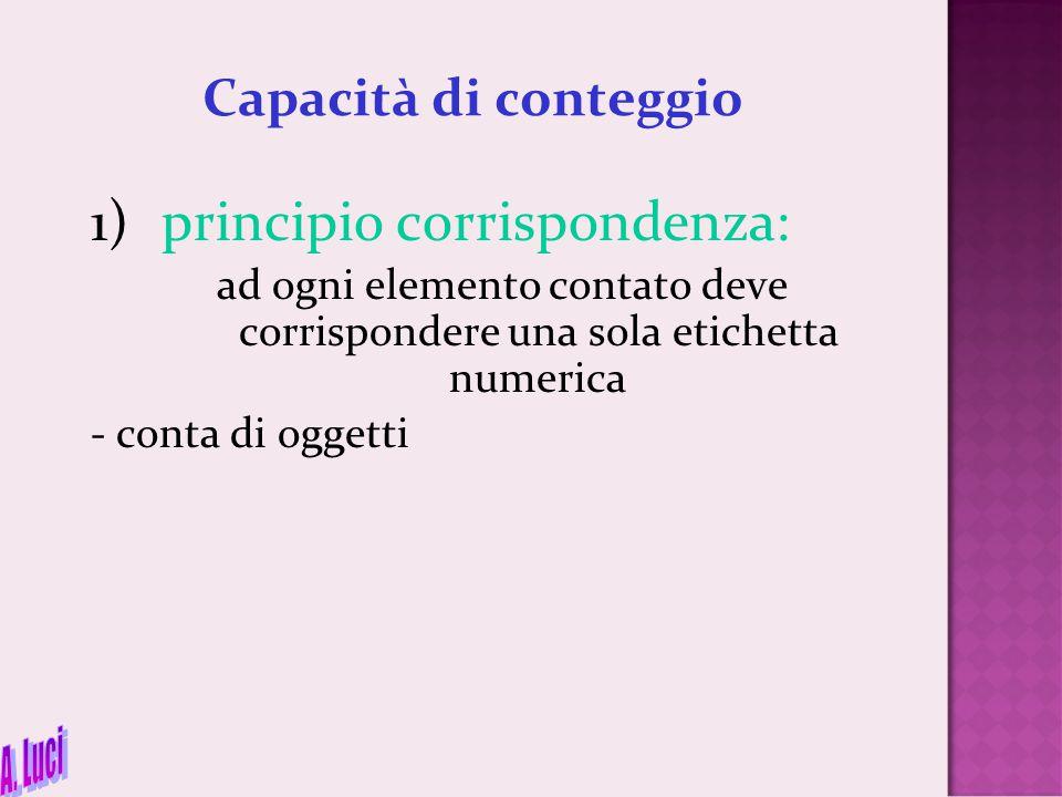 Capacità di conteggio 1)principio corrispondenza: ad ogni elemento contato deve corrispondere una sola etichetta numerica - conta di oggetti