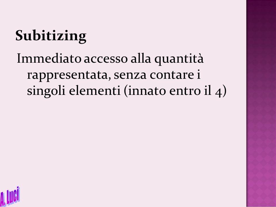 Subitizing Immediato accesso alla quantità rappresentata, senza contare i singoli elementi (innato entro il 4)