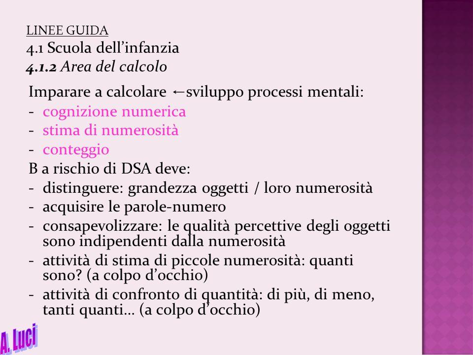 LINEE GUIDA 4.1 Scuola dell'infanzia 4.1.2 Area del calcolo Imparare a calcolare ← sviluppo processi mentali: -cognizione numerica -stima di numerosit