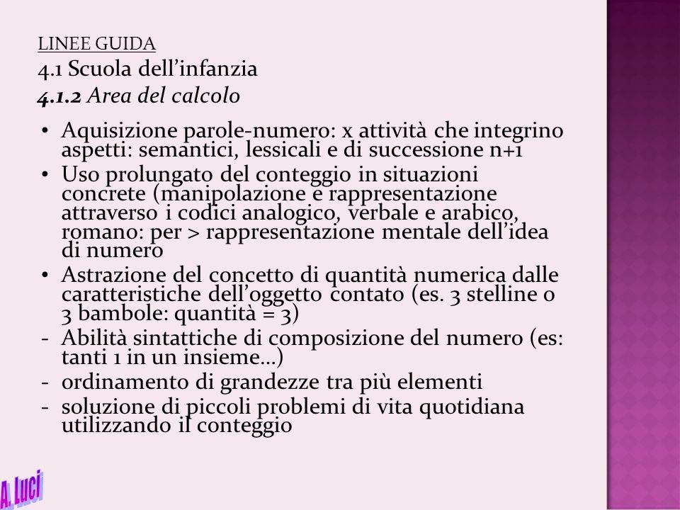 LINEE GUIDA 4.1 Scuola dell'infanzia 4.1.2 Area del calcolo Aquisizione parole-numero: x attività che integrino aspetti: semantici, lessicali e di suc