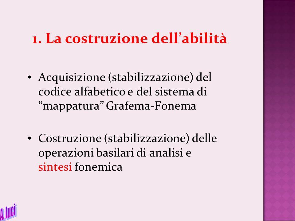 """1. La costruzione dell'abilità Acquisizione (stabilizzazione) del codice alfabetico e del sistema di """"mappatura"""" Grafema-Fonema Costruzione (stabilizz"""
