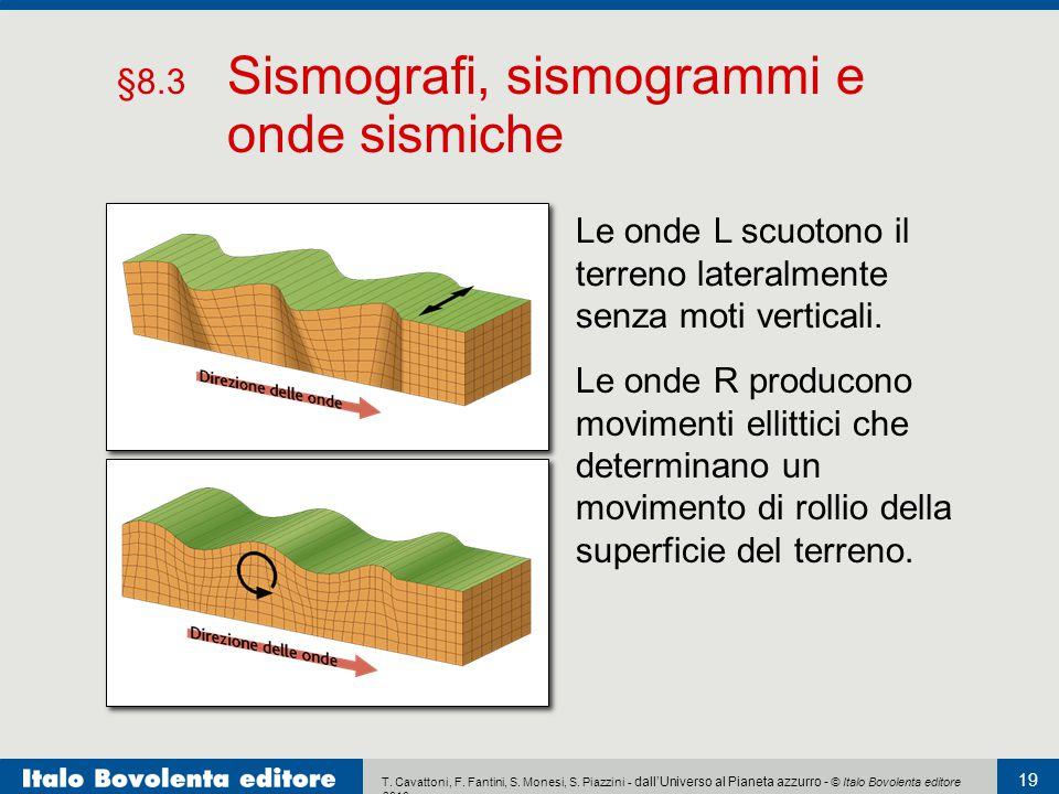 T. Cavattoni, F. Fantini, S. Monesi, S. Piazzini - dall'Universo al Pianeta azzurro - © Italo Bovolenta editore 2010 19 §8.3 Sismografi, sismogrammi e