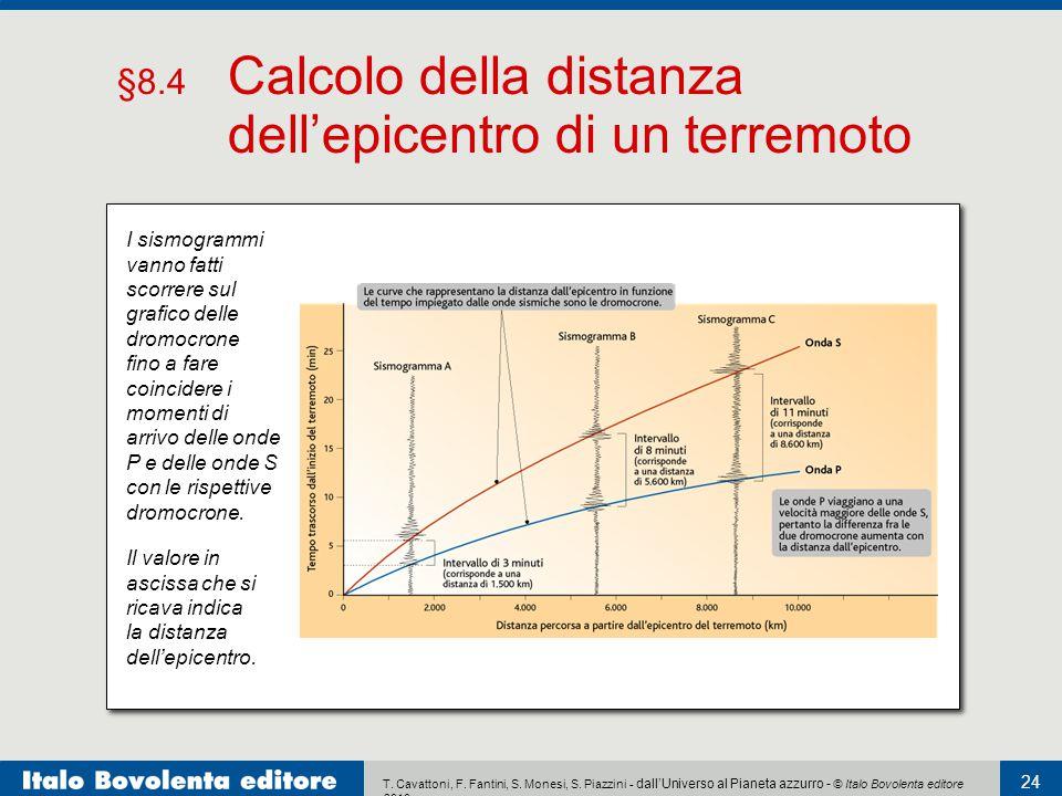T. Cavattoni, F. Fantini, S. Monesi, S. Piazzini - dall'Universo al Pianeta azzurro - © Italo Bovolenta editore 2010 24 I sismogrammi vanno fatti scor