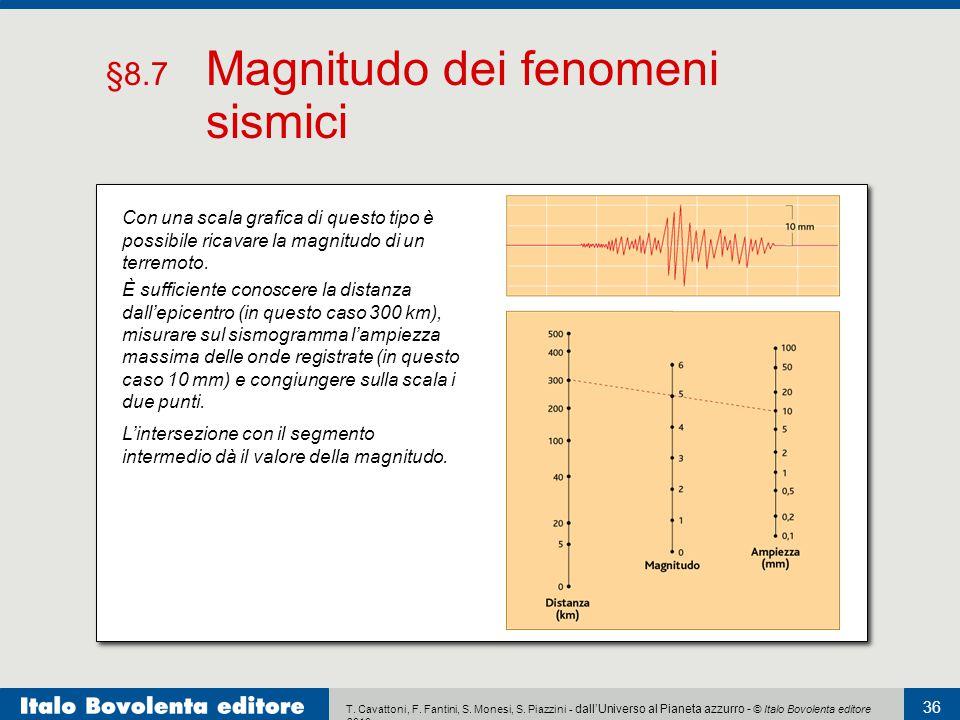 T. Cavattoni, F. Fantini, S. Monesi, S. Piazzini - dall'Universo al Pianeta azzurro - © Italo Bovolenta editore 2010 36 Con una scala grafica di quest
