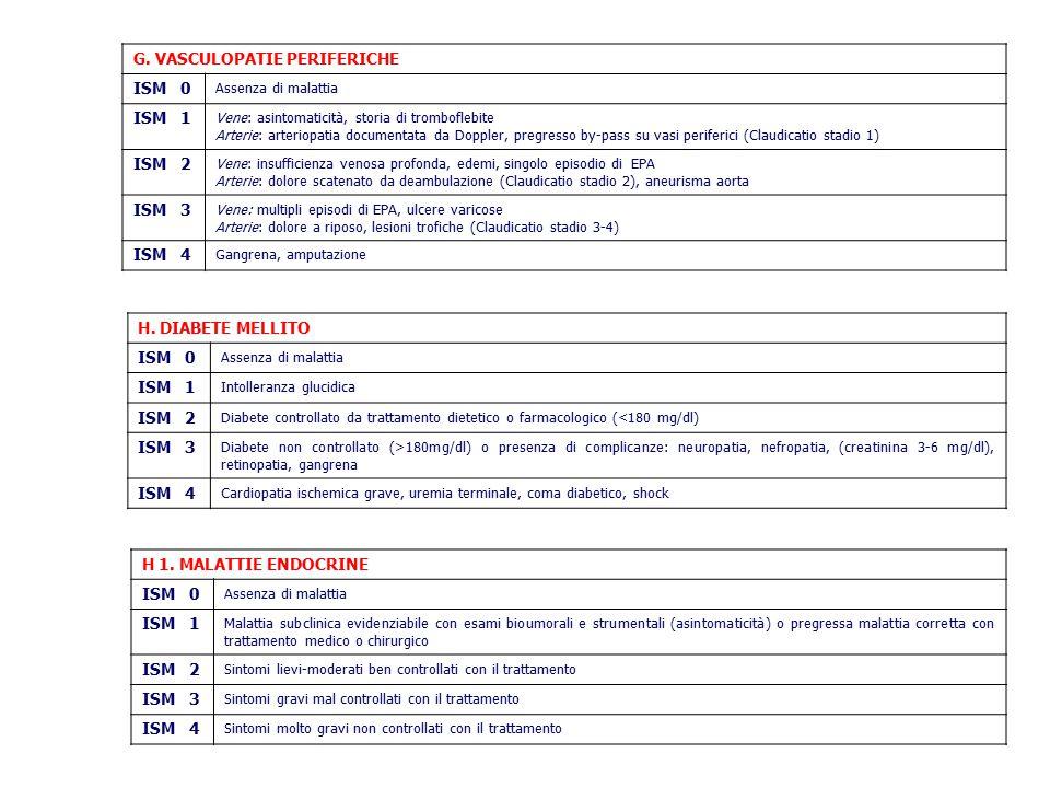 G. VASCULOPATIE PERIFERICHE ISM 0 Assenza di malattia ISM 1 Vene: asintomaticità, storia di tromboflebite Arterie: arteriopatia documentata da Doppler