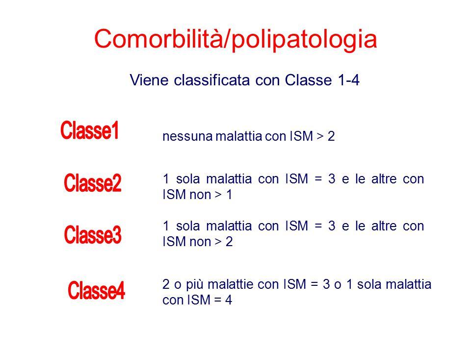 Comorbilità/polipatologia nessuna malattia con ISM > 2 2 o più malattie con ISM = 3 o 1 sola malattia con ISM = 4 1 sola malattia con ISM = 3 e le alt