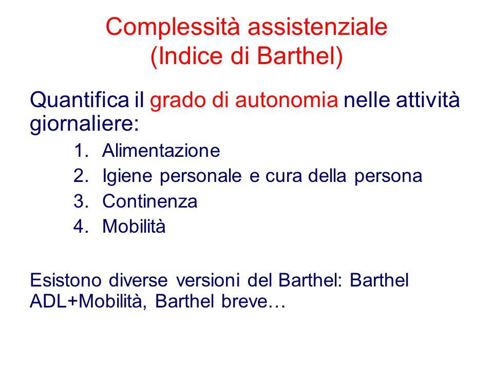 Complessità assistenziale (Indice di Barthel) Quantifica il grado di autonomia nelle attività giornaliere: 1.Alimentazione 2.Igiene personale e cura d