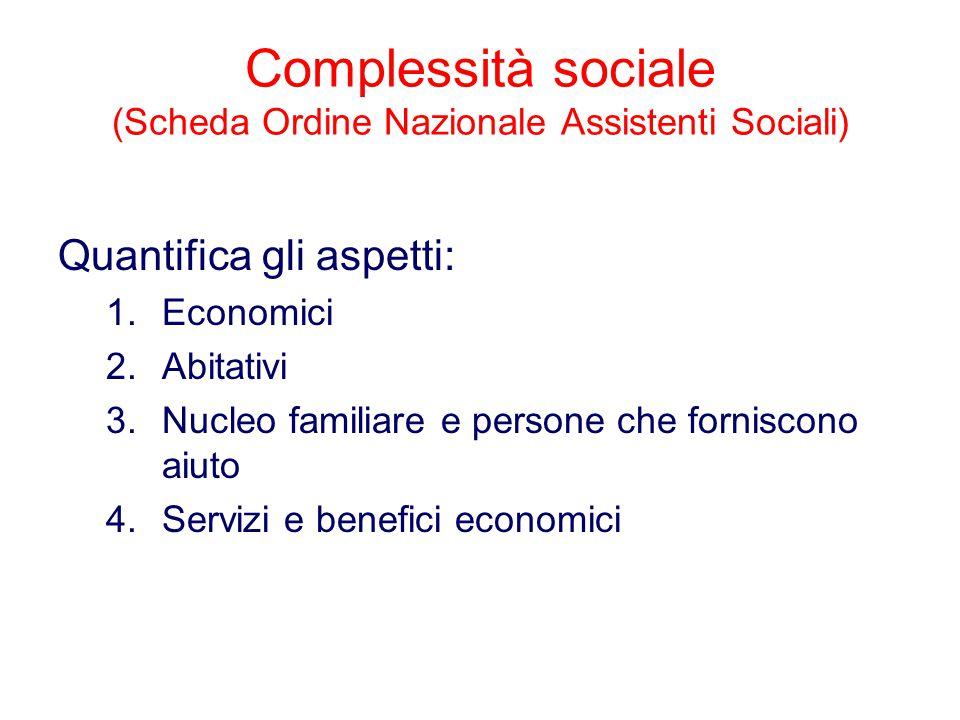 Complessità sociale (Scheda Ordine Nazionale Assistenti Sociali) Quantifica gli aspetti: 1.Economici 2.Abitativi 3.Nucleo familiare e persone che forn