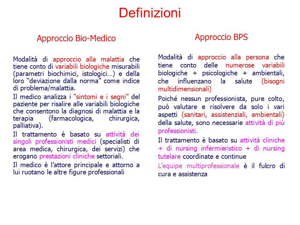 Definizioni Approccio Bio-Medico Modalità di approccio alla malattia che tiene conto di variabili biologiche misurabili (parametri biochimici, istolog
