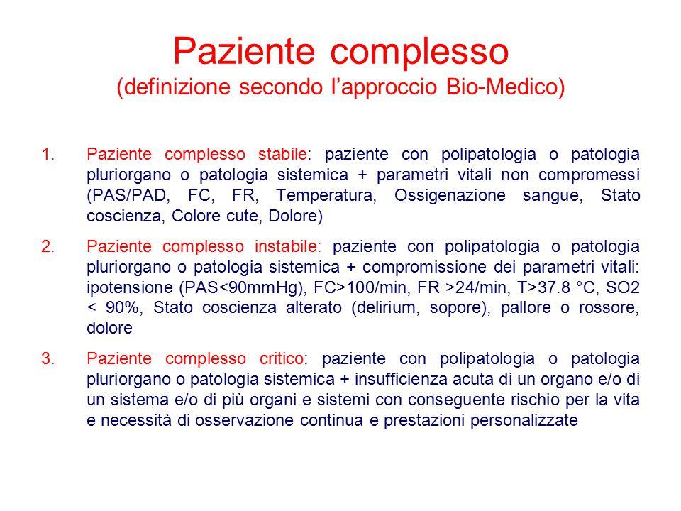 Paziente complesso (definizione secondo l'approccio Bio-Medico) 1.Paziente complesso stabile: paziente con polipatologia o patologia pluriorgano o pat