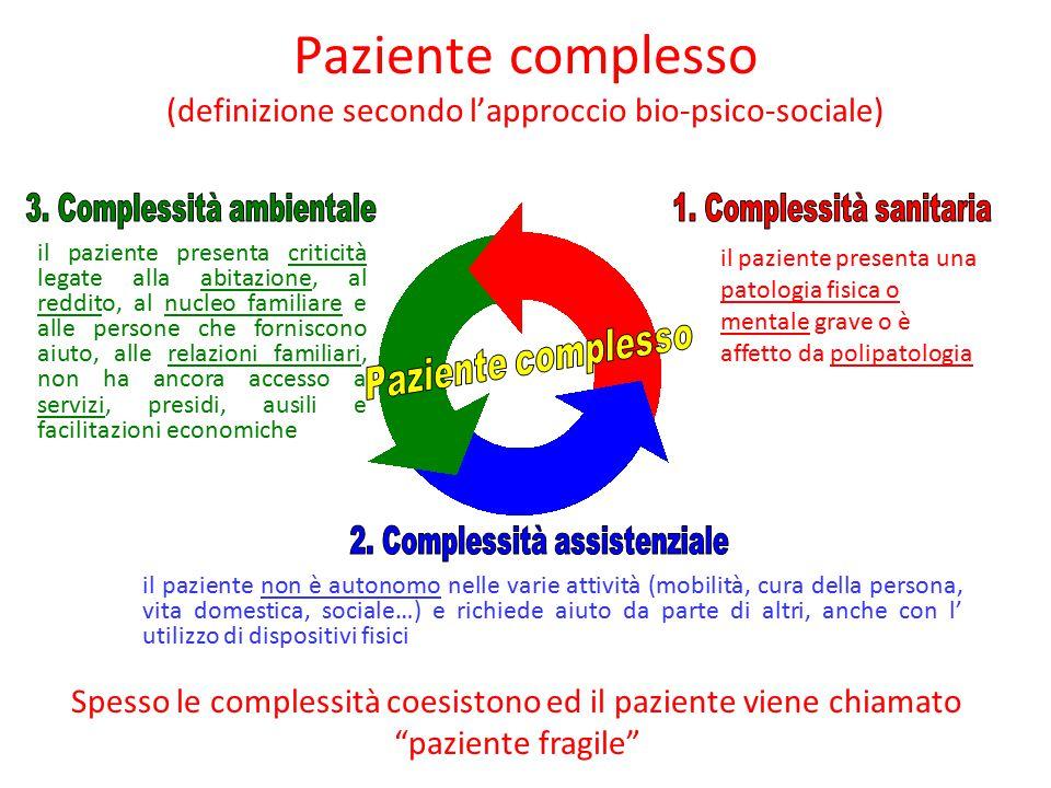 il paziente presenta una patologia fisica o mentale grave o è affetto da polipatologia il paziente non è autonomo nelle varie attività (mobilità, cura