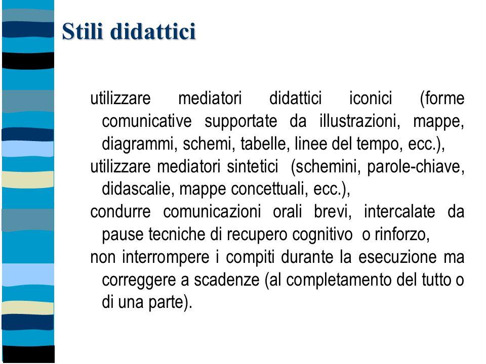 Stili didattici utilizzare mediatori didattici iconici (forme comunicative supportate da illustrazioni, mappe, diagrammi, schemi, tabelle, linee del t