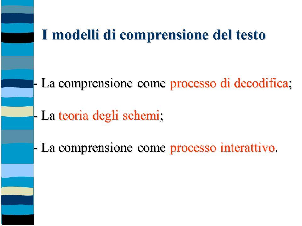 I modelli di comprensione del testo La comprensione come processo di decodifica; - La comprensione come processo di decodifica; - La teoria degli sche