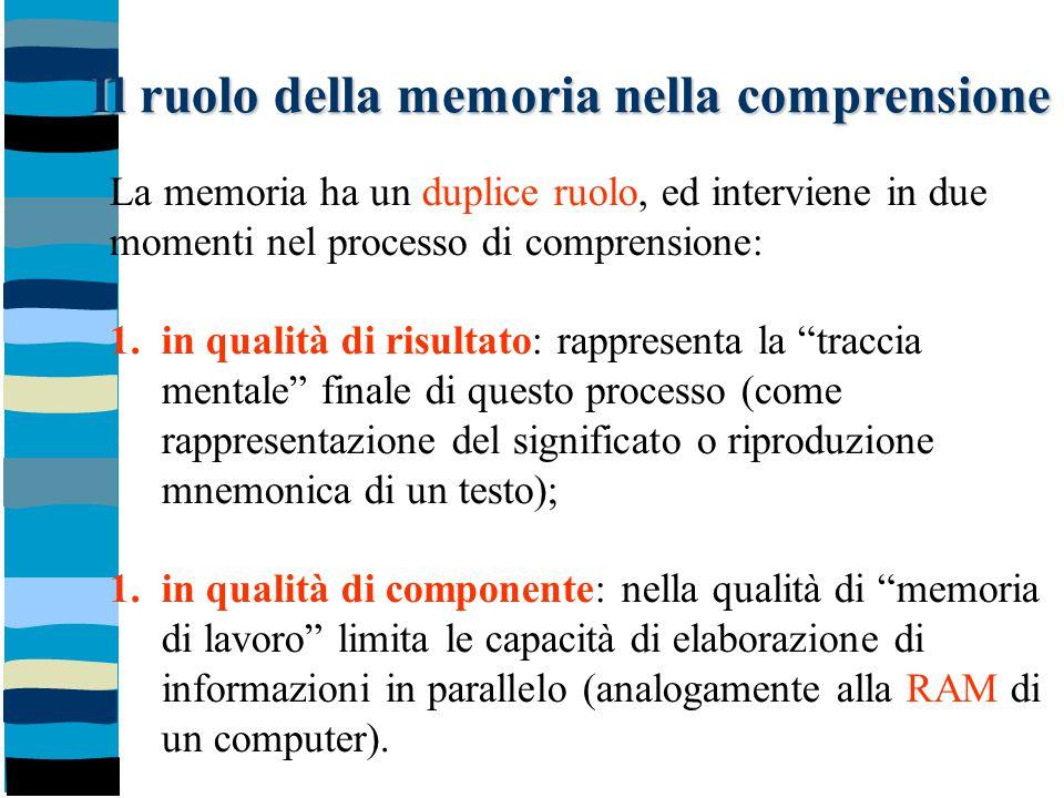 Il ruolo della memoria nella comprensione La memoria ha un duplice ruolo, ed interviene in due momenti nel processo di comprensione: 1.in qualità di r
