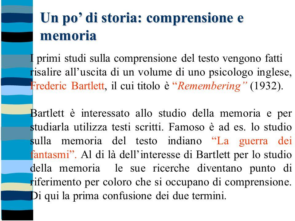Un po' di storia: comprensione e memoria I primi studi sulla comprensione del testo vengono fatti risalire all'uscita di un volume di uno psicologo in