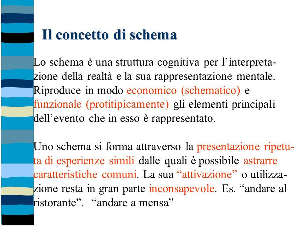 Il concetto di schema Lo schema è una struttura cognitiva per l'interpreta- zione della realtà e la sua rappresentazione mentale. Riproduce in modo ec