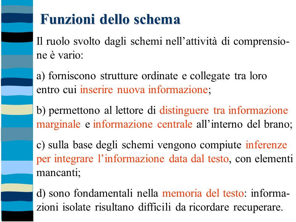 Funzioni dello schema Il ruolo svolto dagli schemi nell'attività di comprensio- ne è vario: a) forniscono strutture ordinate e collegate tra loro entr