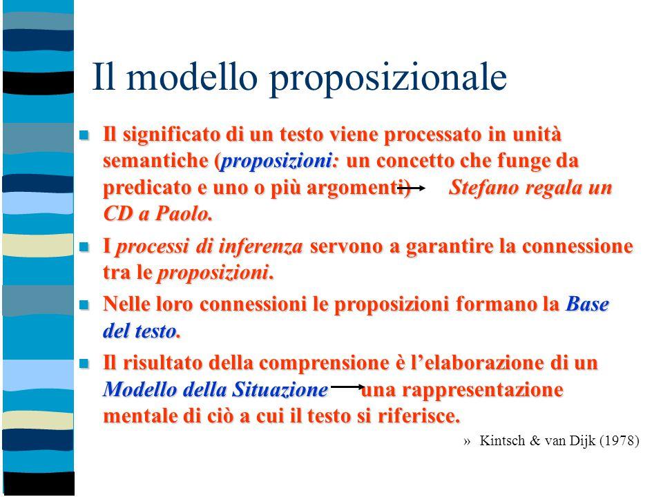 Il modello proposizionale Il significato di un testo viene processato in unità semantiche (proposizioni: un concetto che funge da predicato e uno o pi