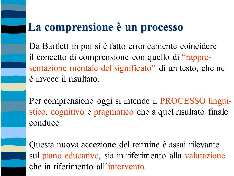 """La comprensione è un processo Da Bartlett in poi si è fatto erroneamente coincidere il concetto di comprensione con quello di """"rappre- sentazione ment"""