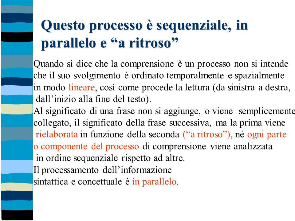 """Questo processo è sequenziale, in parallelo e """"a ritroso"""" Quando si dice che la comprensione è un processo non si intende che il suo svolgimento è ord"""