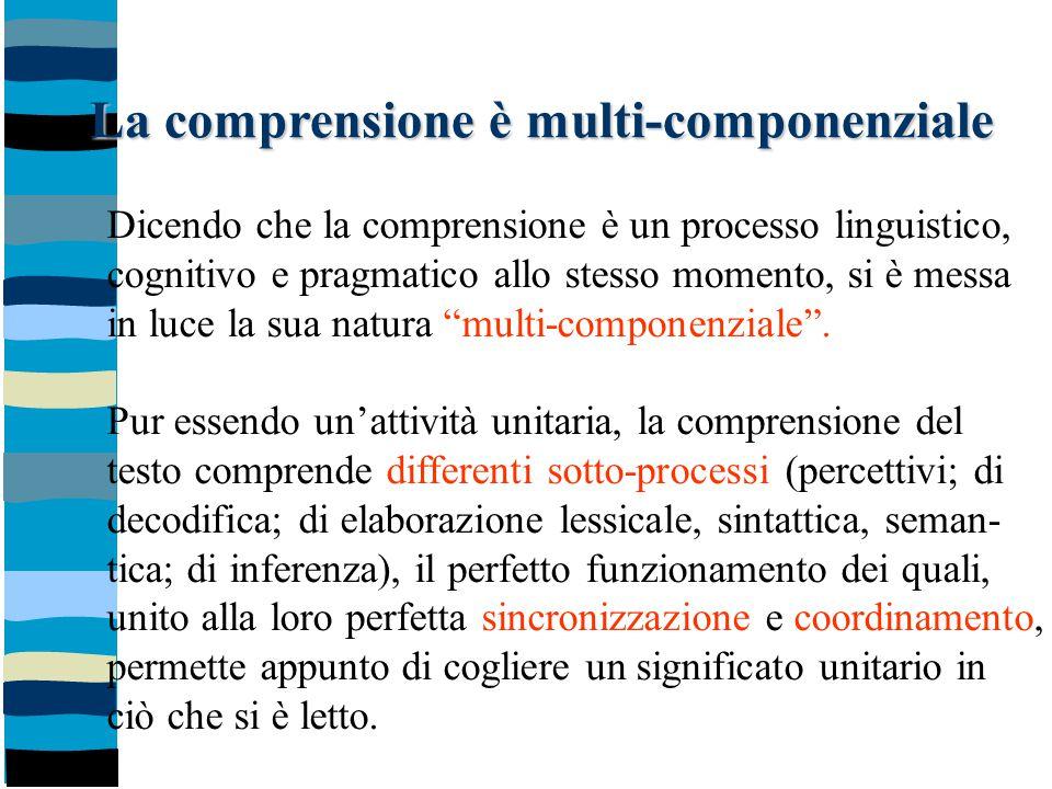 La comprensione è multi-componenziale Dicendo che la comprensione è un processo linguistico, cognitivo e pragmatico allo stesso momento, si è messa in