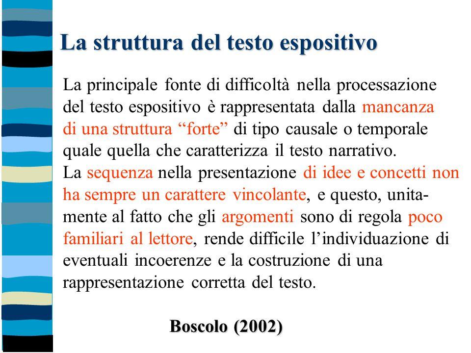 La struttura del testo espositivo La principale fonte di difficoltà nella processazione del testo espositivo è rappresentata dalla mancanza di una str