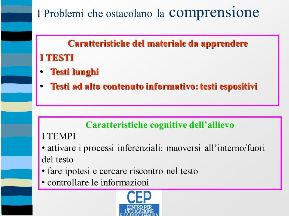 C. Pacifico I Problemi che ostacolano la comprensione Caratteristiche del materiale da apprendere I TESTI Testi lunghi Testi lunghi Testi ad alto cont