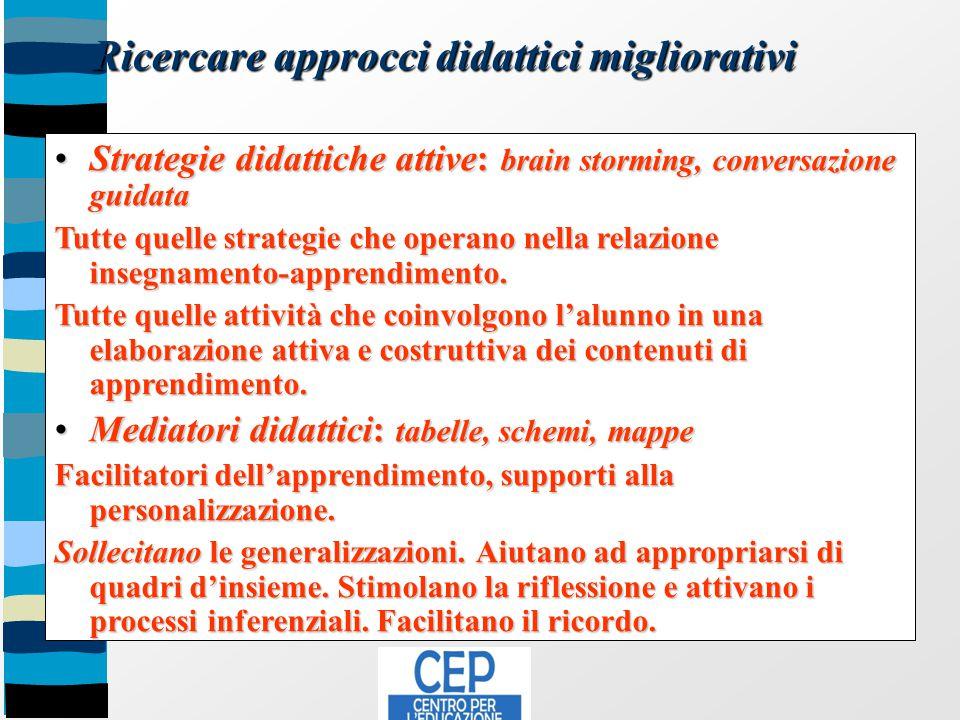 C. Pacifico Ricercare approcci didattici migliorativi Strategie didattiche attive: brain storming, conversazione guidataStrategie didattiche attive: b