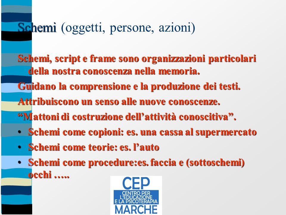 C. Pacifico Schemi Schemi (oggetti, persone, azioni) Schemi, script e frame sono organizzazioni particolari della nostra conoscenza nella memoria. Gui