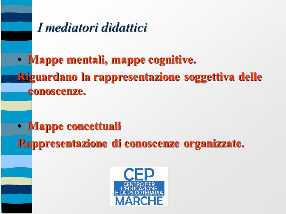 C. Pacifico I mediatori didattici I mediatori didattici Mappe mentali, mappe cognitive.Mappe mentali, mappe cognitive. Riguardano la rappresentazione