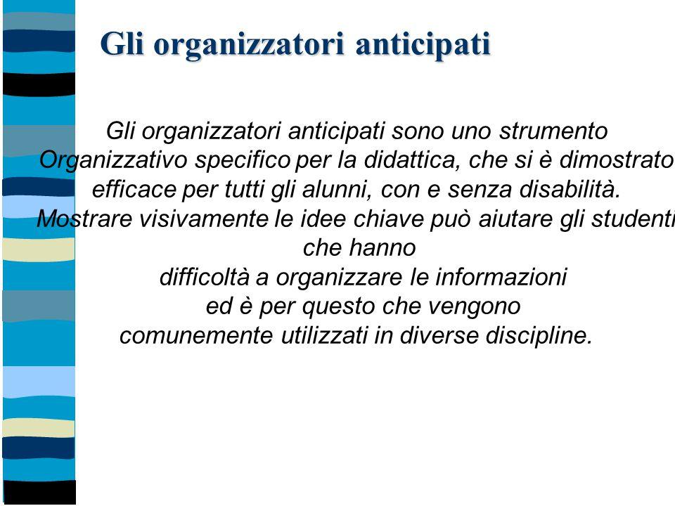 Gli organizzatori anticipati Gli organizzatori anticipati Gli organizzatori anticipati sono uno strumento Organizzativo specifico per la didattica, ch