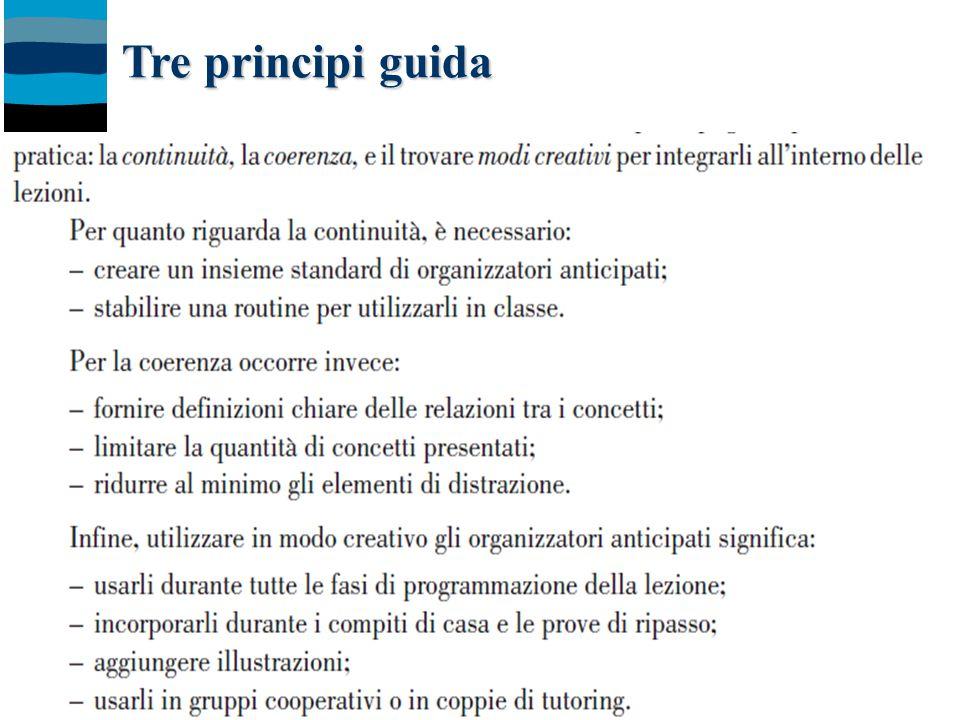Tre principi guida
