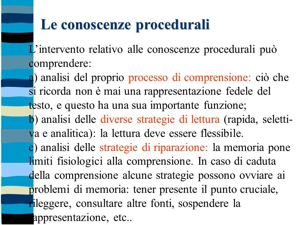 Le conoscenze procedurali L'intervento relativo alle conoscenze procedurali può comprendere: a) analisi del proprio processo di comprensione: ciò che