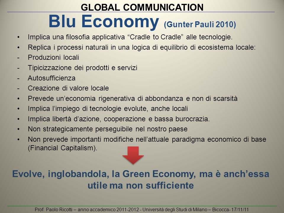 GLOBAL COMMUNICATION Prof.
