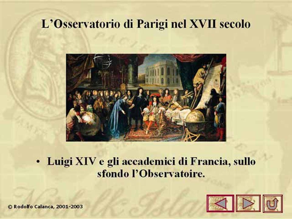 SECOLO D'ORO: CULTURA Nella filosofia: in Italia Galileo in Francia Cartesio, Montaigne, Pascal in Inghilterra Bacone, poi Hobbes e Locke in Germania Leibniz