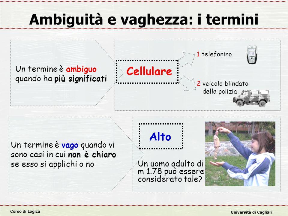 Corso di Logica Università di Cagliari Ambiguità e vaghezza: i termini Un termine è ambiguo quando ha più significati Cellulare Un termine è vago quan