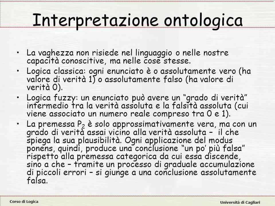 Corso di Logica Università di Cagliari Interpretazione ontologica La vaghezza non risiede nel linguaggio o nelle nostre capacità conoscitive, ma nelle