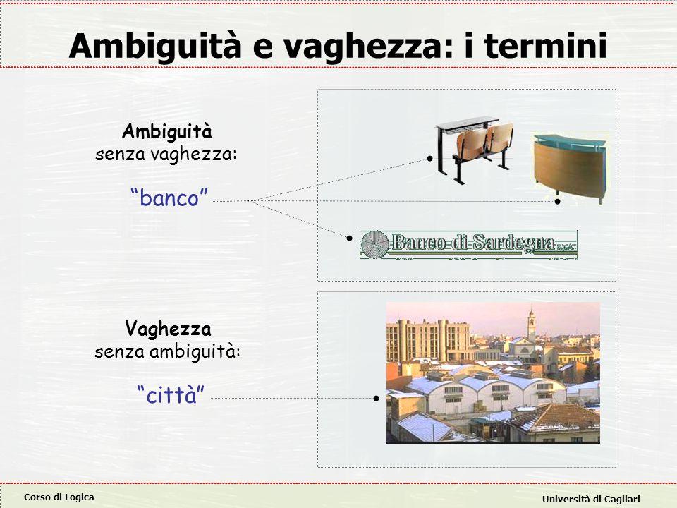 """Corso di Logica Università di Cagliari Ambiguità e vaghezza: i termini Ambiguità senza vaghezza: """"banco"""" Vaghezza senza ambiguità: """"città"""""""