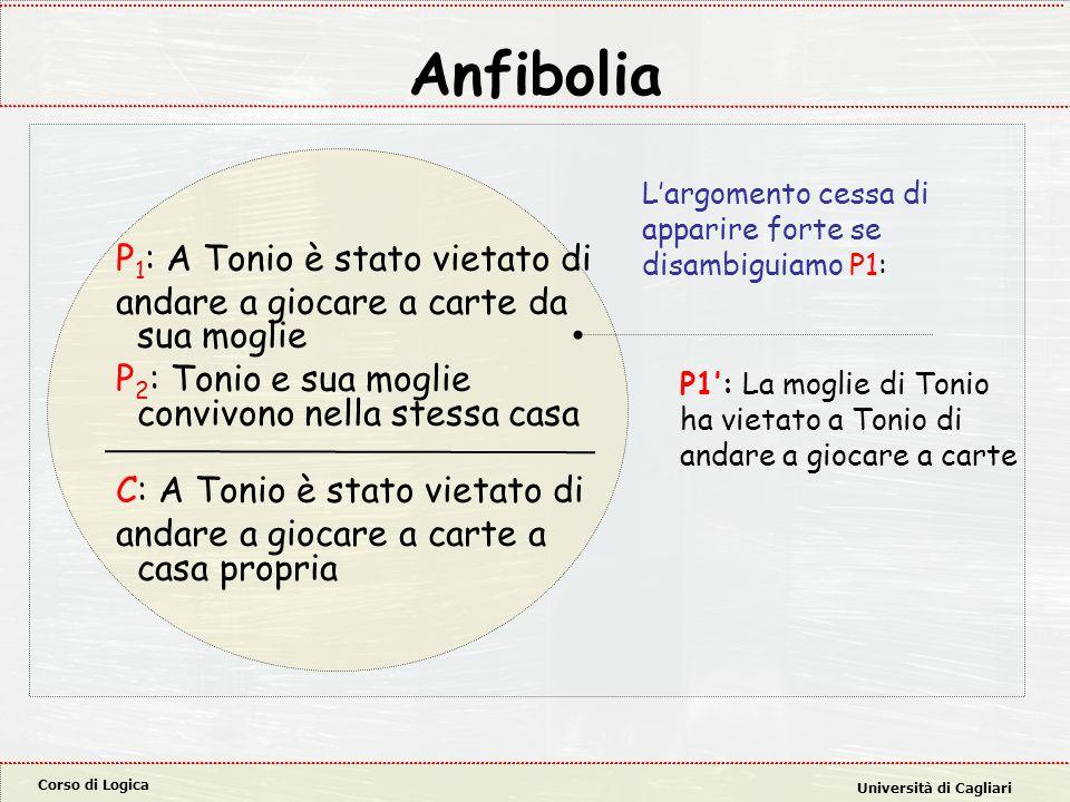 Corso di Logica Università di Cagliari P 1 : A Tonio è stato vietato di andare a giocare a carte da sua moglie P 2 : Tonio e sua moglie convivono nell