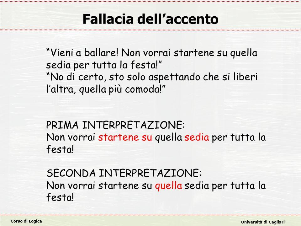 """Corso di Logica Università di Cagliari Fallacia dell'accento """"Vieni a ballare! Non vorrai startene su quella sedia per tutta la festa!"""" """"No di certo,"""