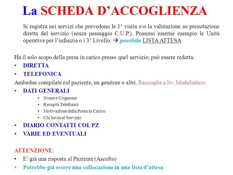 La SCHEDA D'ACCOGLIENZA Si registra nei servizi che prevedono la 1° visita e\o la valutazione su prenotazione diretta del servizio (senza passaggio C.U.P.).