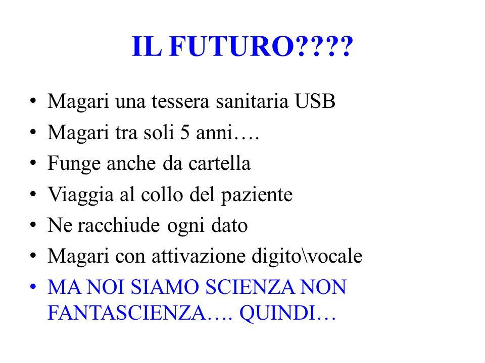 IL FUTURO???.Magari una tessera sanitaria USB Magari tra soli 5 anni….