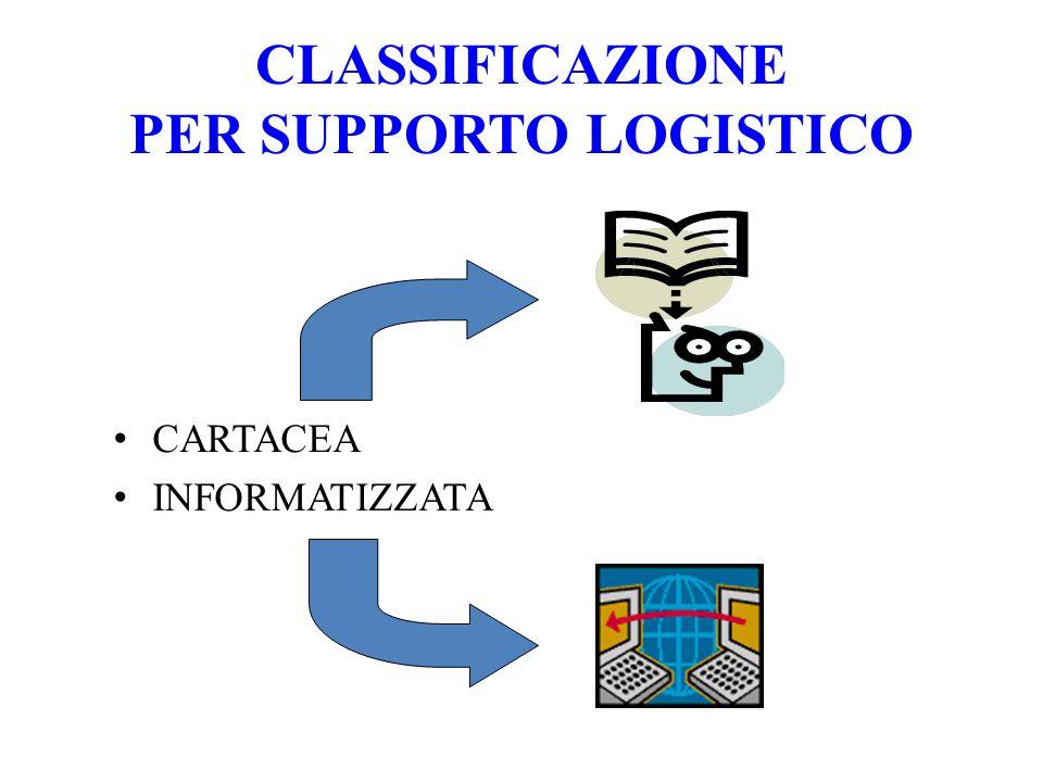 CLASSIFICAZIONE PER SUPPORTO LOGISTICO CARTACEA INFORMATIZZATA