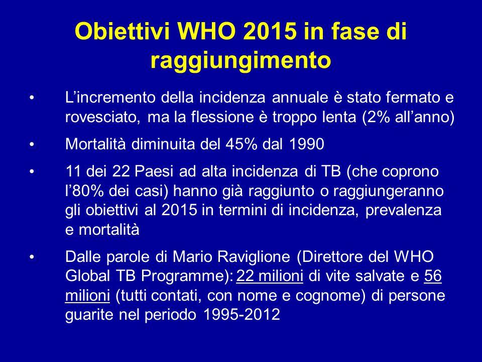 Obiettivi WHO 2015 in fase di raggiungimento L'incremento della incidenza annuale è stato fermato e rovesciato, ma la flessione è troppo lenta (2% all