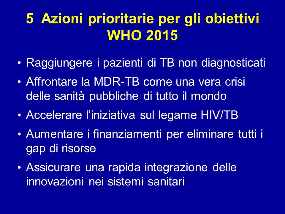 5 Azioni prioritarie per gli obiettivi WHO 2015 Raggiungere i pazienti di TB non diagnosticati Affrontare la MDR-TB come una vera crisi delle sanità p