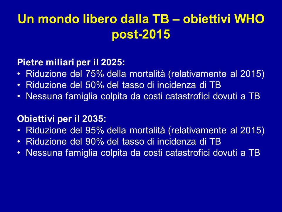 Un mondo libero dalla TB – obiettivi WHO post-2015 Pietre miliari per il 2025: Riduzione del 75% della mortalità (relativamente al 2015) Riduzione del