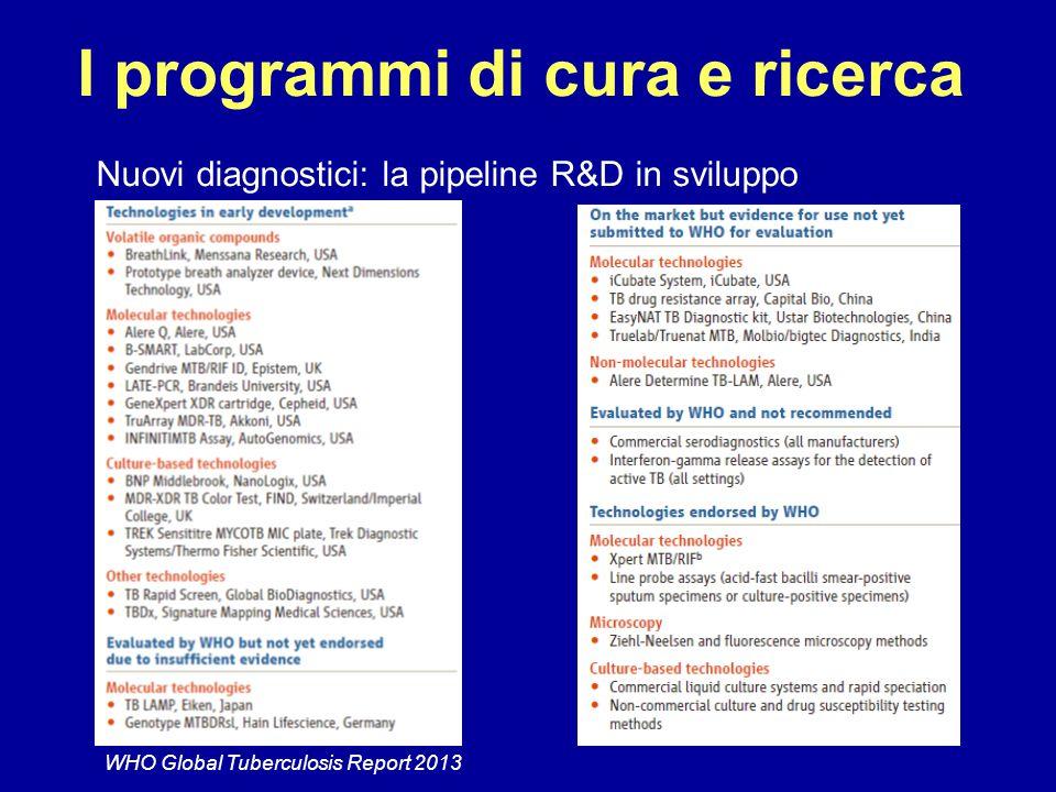 I programmi di cura e ricerca Nuovi diagnostici: la pipeline R&D in sviluppo WHO Global Tuberculosis Report 2013