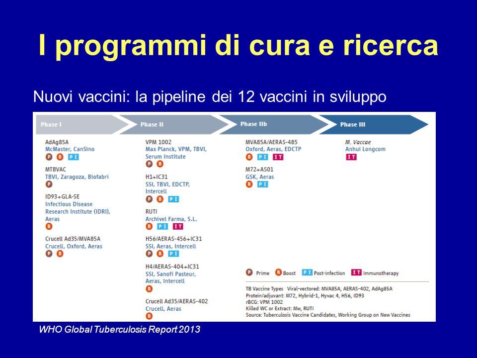 I programmi di cura e ricerca Nuovi vaccini: la pipeline dei 12 vaccini in sviluppo WHO Global Tuberculosis Report 2013